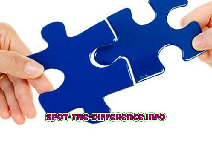 Rozdiel medzi komplimentom a doplnkom