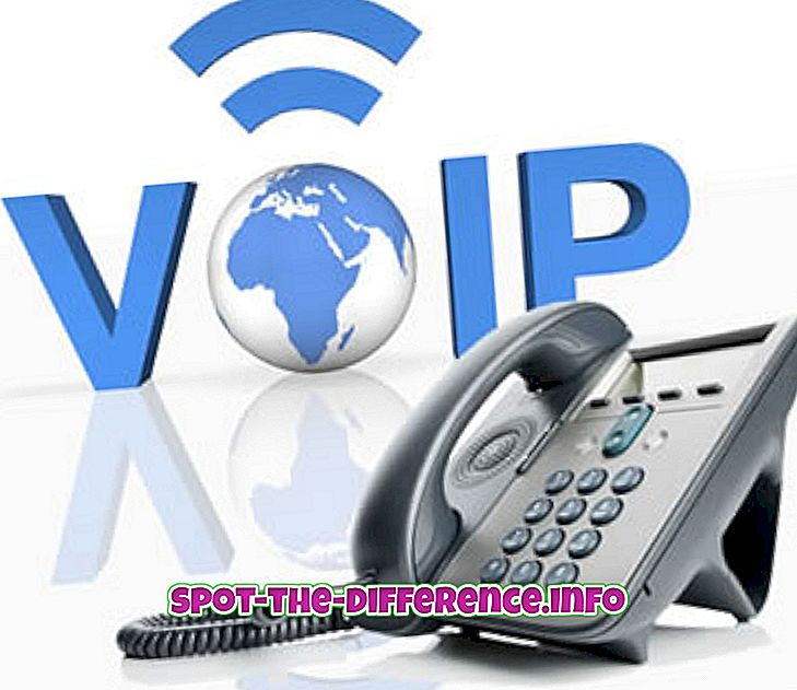 a különbség köztük: A VoIP és az IP telefon közötti különbség