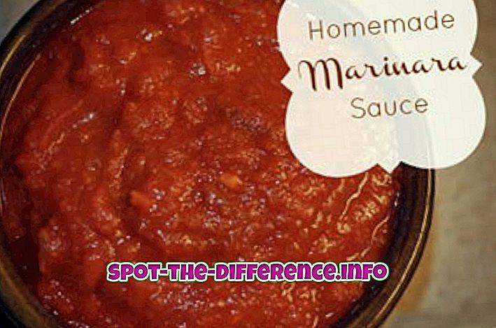 ความแตกต่างระหว่าง: ความแตกต่างระหว่าง Marinara และซอสพิซซ่า