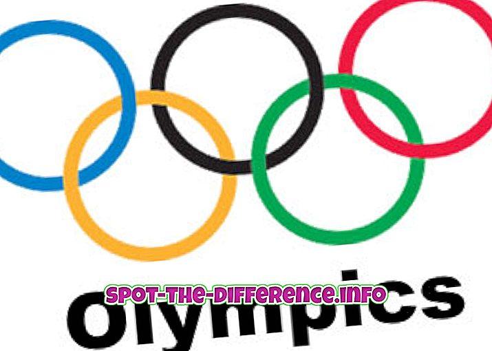 Unterschied zwischen: Unterschied zwischen Olympischen Spielen und Paralympischen Spielen