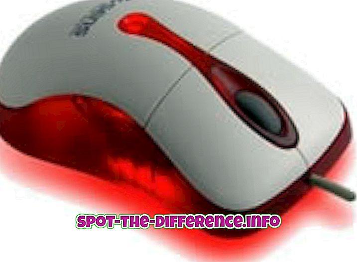 Forskjell mellom optisk mus og lasermus