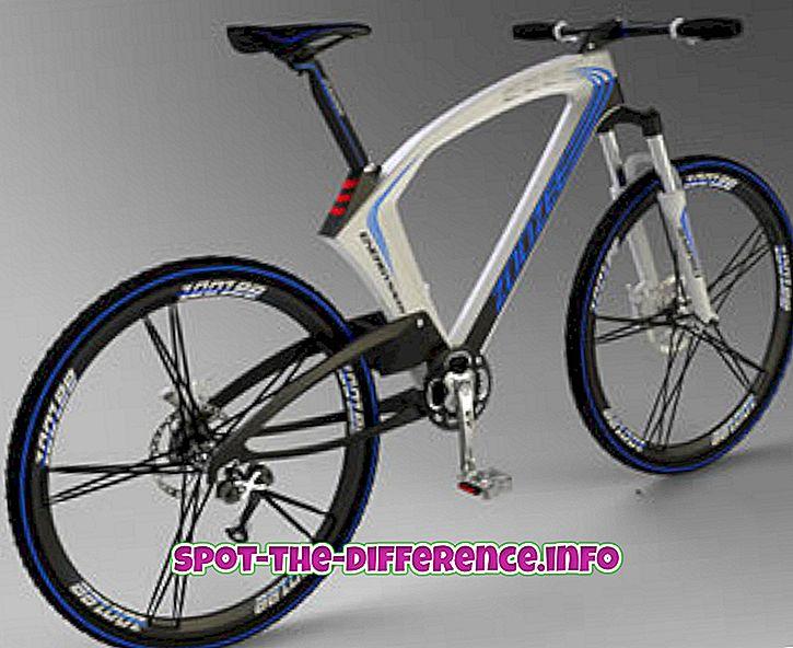 forskjell mellom: Forskjell mellom MTB, BMX og Hybrid Cycle
