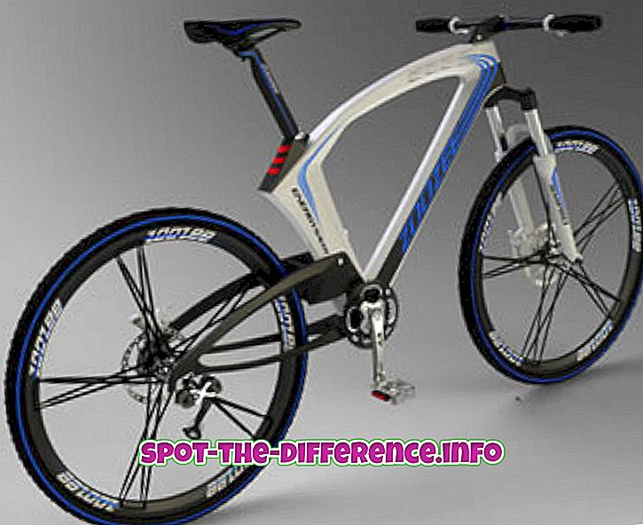 Perbedaan antara MTB, BMX dan Hybrid Cycle