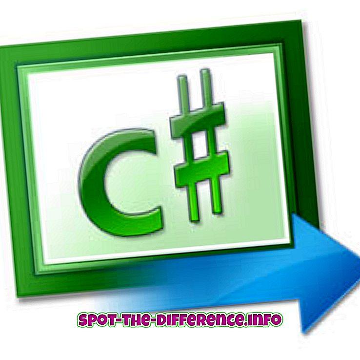 разлика између: Разлика између АСП и Ц #