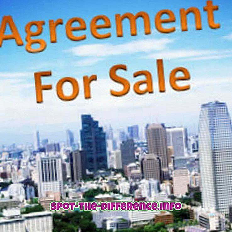 razlika između: Razlika između ugovora o prodaji i ugovora o prodaji