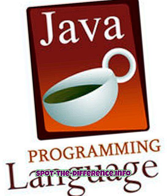Unterschied zwischen: Unterschied zwischen Java und PHP
