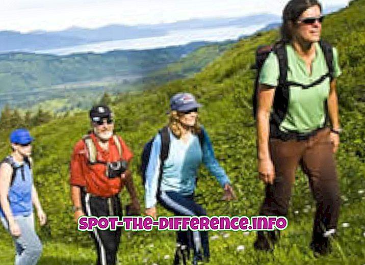 Unterschied zwischen Wandern und Camping
