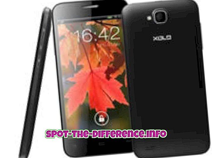Rozdíl mezi zařízeními XOLO Q800 a Nokia Lumia 620