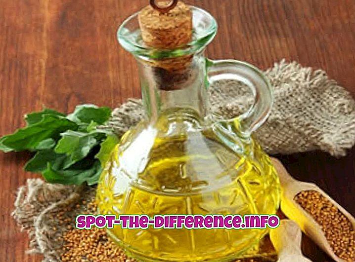 a különbség köztük: A mustárolaj és a Canola Oil közötti különbség