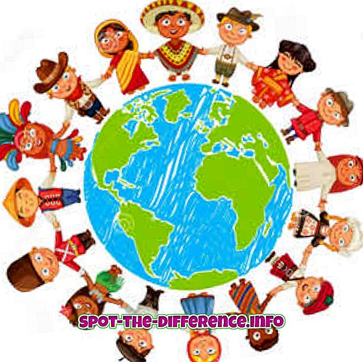 A kulturális csere és a kulturális előirányzat közötti különbség