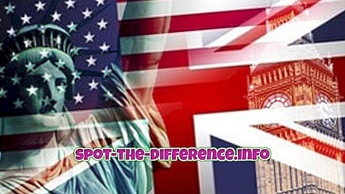 разлика между: Разлика между американската култура и британската култура