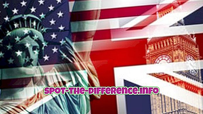 Verschil tussen Amerikaanse cultuur en Britse cultuur