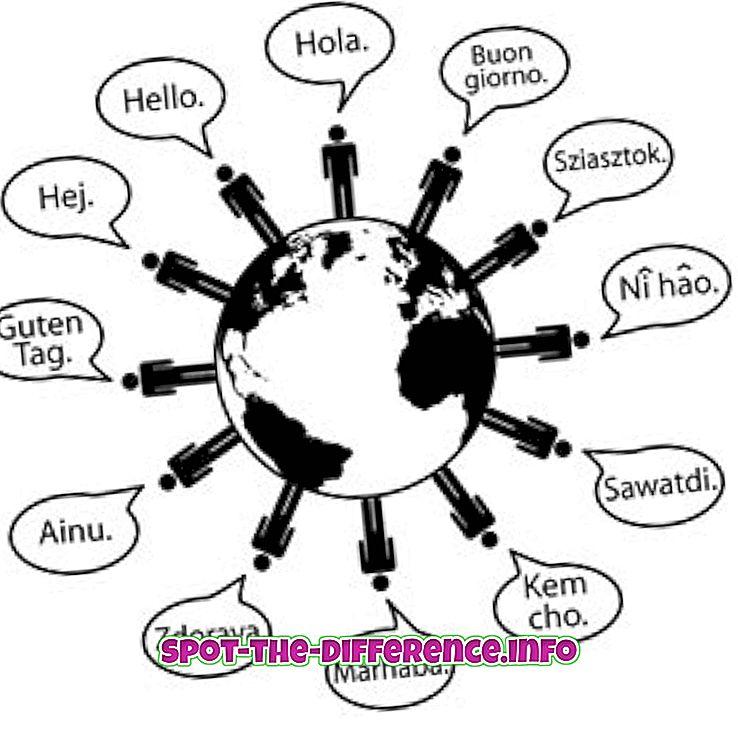 Rozdiel medzi jazykom a dialektom