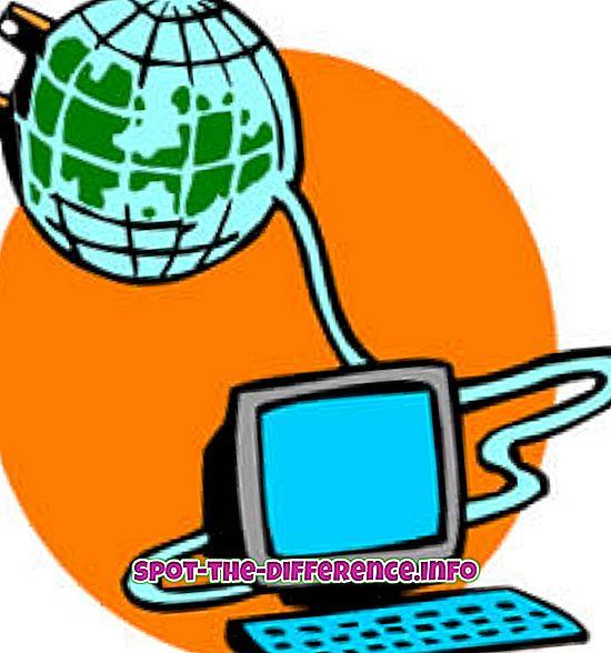 Verschil tussen internet en extranet