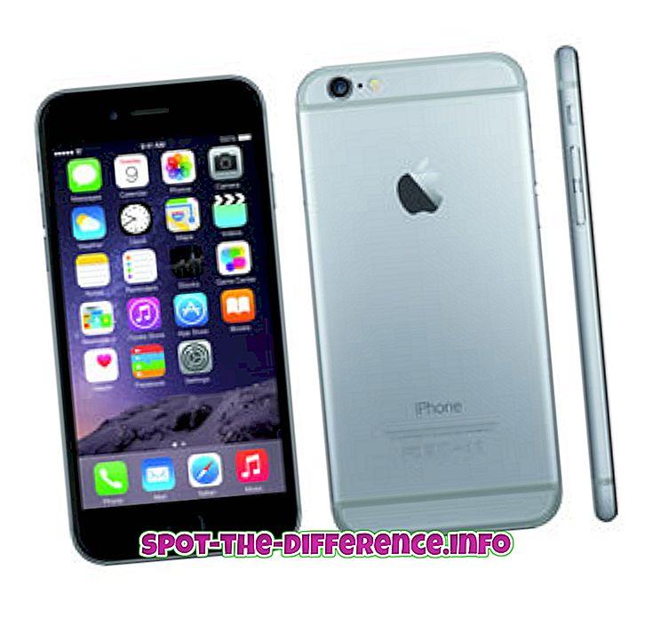 Atšķirība starp iPhone 6 un Sony Xperia Z2
