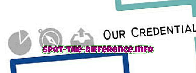 разлика между: Разлика между удостоверенията и удостоверенията