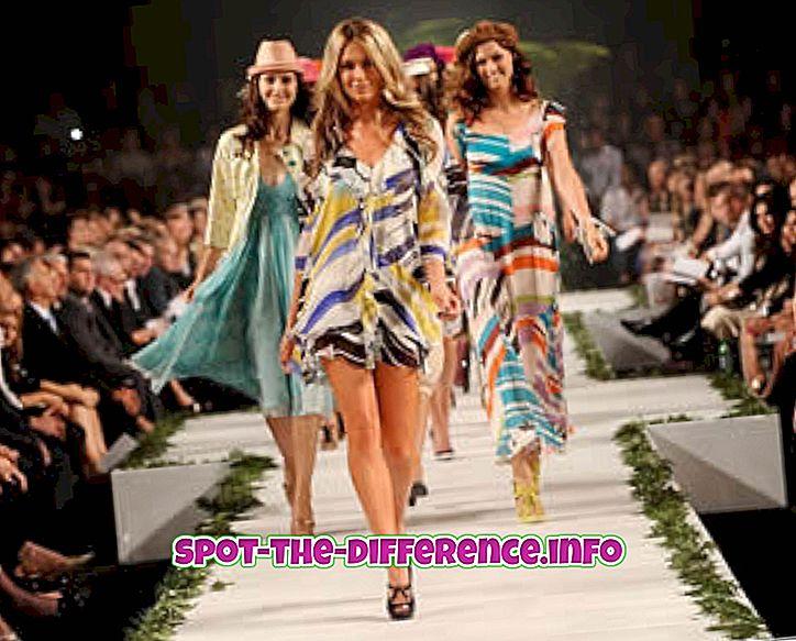różnica pomiędzy: Różnica między pokazem mody a widowiskiem piękna