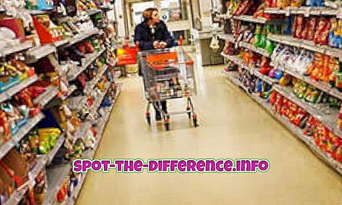 forskel mellem: Forskel mellem supermarked og supermarked