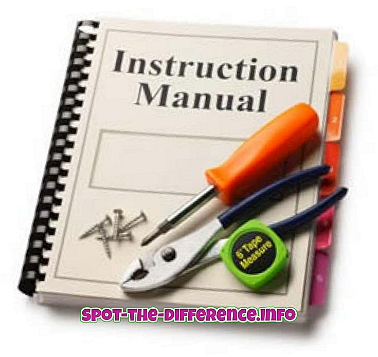 Perbedaan antara Manual dan Panduan