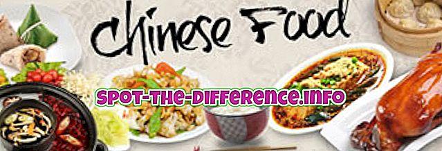 Разлика между тайванската и китайската храна