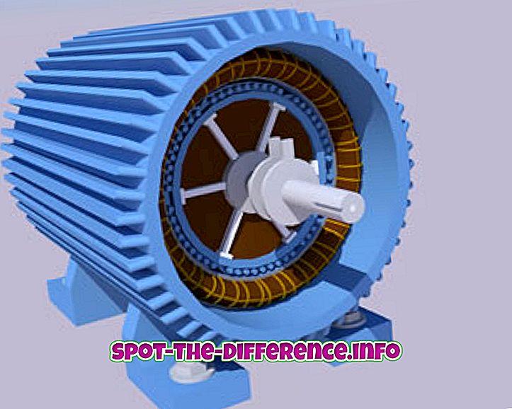 Starpība starp sinhrono un indukcijas motoru
