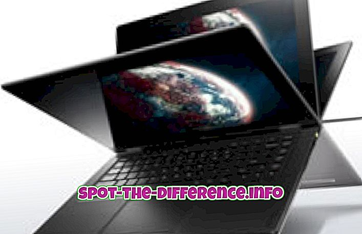 Rozdiel medzi technológiami Lenovo IdeaPad Yoga 13 a iPad