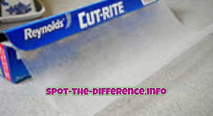 forskjell mellom: Forskjellen mellom vokspapir og bakpapir