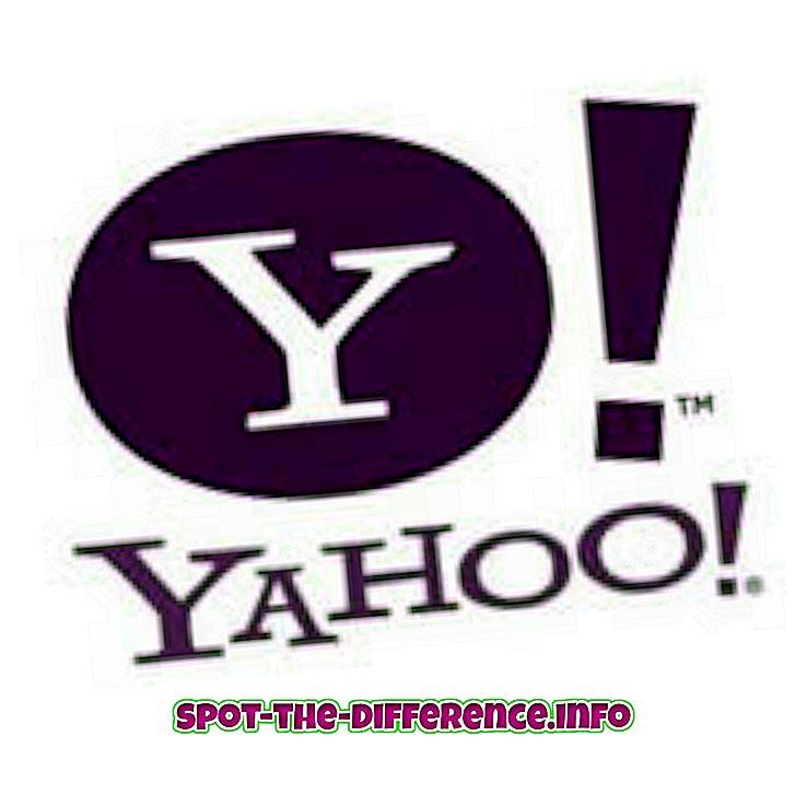 forskjell mellom: Forskjellen mellom Yahoo og Google