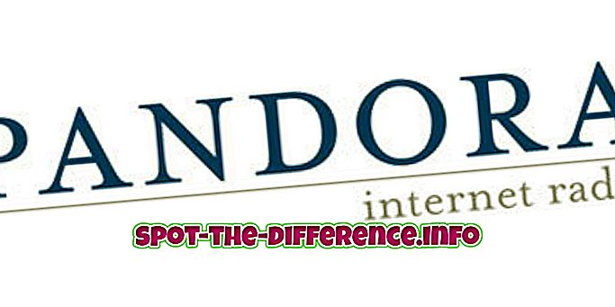 Unterschied zwischen: Unterschied zwischen Pandora und Spotify