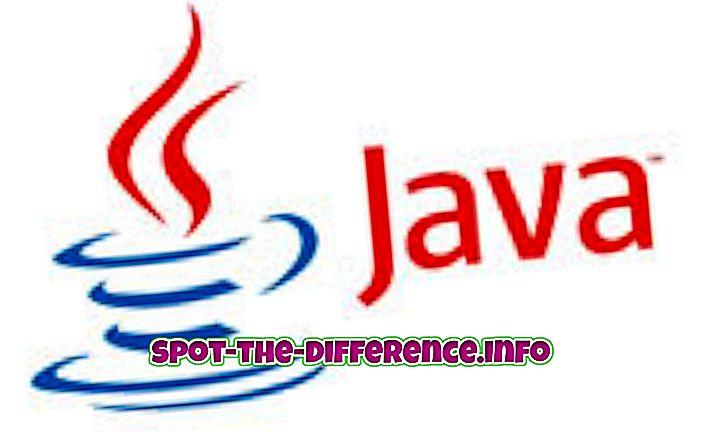 ความแตกต่างระหว่าง JRE และ SDK