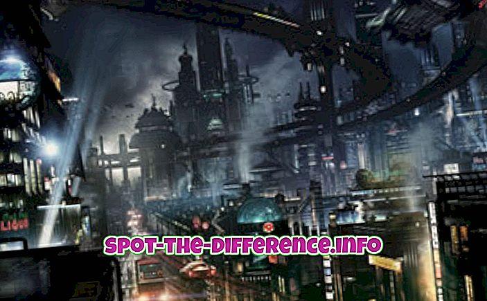 Unterschied zwischen: Unterschied zwischen Cyberpunk und Steampunk