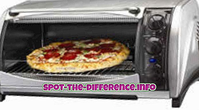 Unterschied zwischen: Unterschied zwischen Toaster und Elektroofen