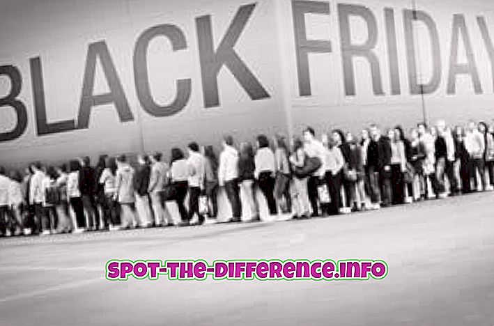 Diferença entre Black Friday e Cyber ​​Monday