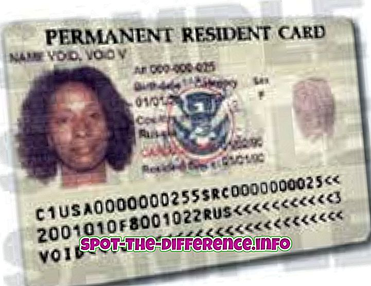 Verschil tussen US Green Card en US Citizenship
