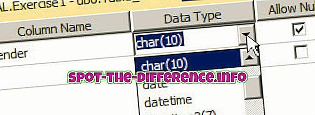 différence entre: Différence entre Char et Varchar