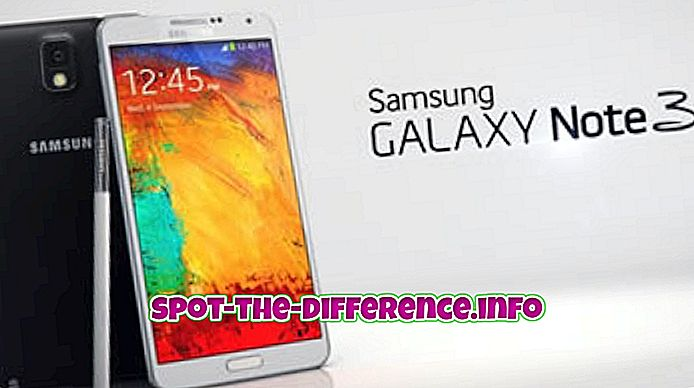 Forskjell mellom Samsung Galaxy Note 3 og Note 3 Neo