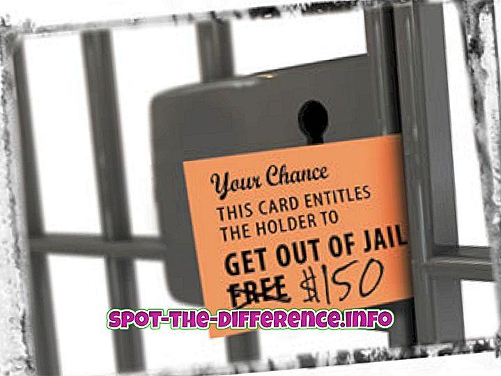Η διαφορά μεταξύ του Bail και της Parole