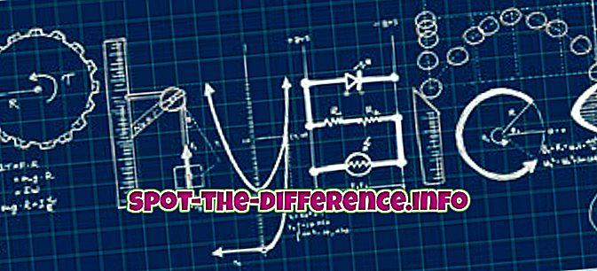 Rozdiel medzi fyzikou a aplikovanou fyzikou