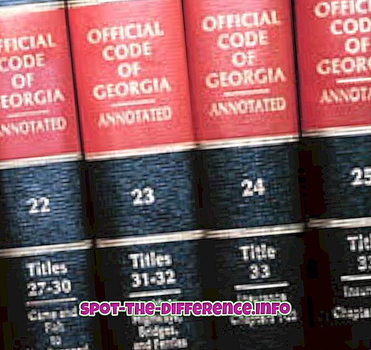 a különbség köztük: A törvény és az alkotmányjog közötti különbség