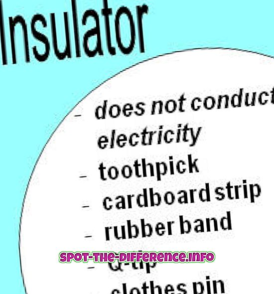 Rozdíl mezi izolátorem a dielektrikem
