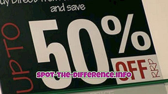 Prosenttiosuuden ja prosenttiosuuden välinen ero