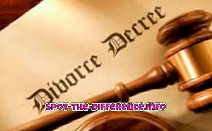 verschil tussen: Verschil tussen burgerlijk recht en strafrecht