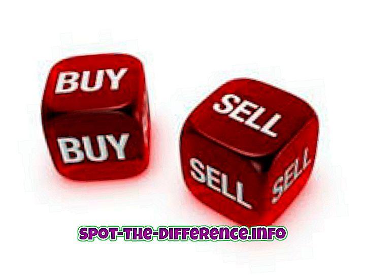 Forskel mellem salg og salg