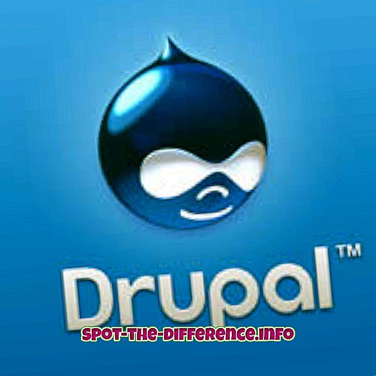 verschil tussen: Verschil tussen Drupal, Joomla en Wordpress