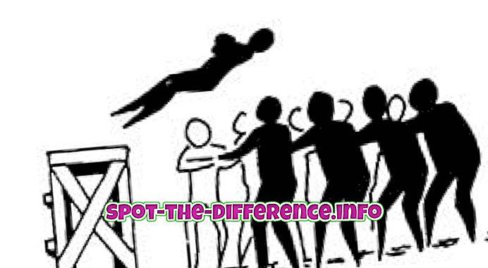 rozdiel medzi: Rozdiel medzi dôverou a vierou