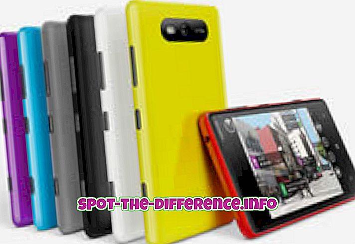 ความแตกต่างระหว่าง Nokia Lumia 820 และ HTC One X