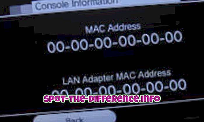 différence entre: Différence entre MAC et adresse IP