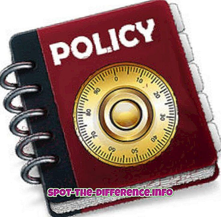 Sự khác biệt giữa Chính sách và Pháp luật