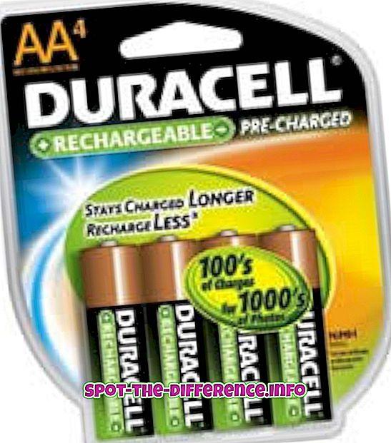 Unterschied zwischen wiederaufladbaren und nicht aufladbaren Batterien