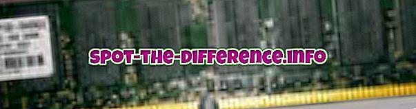 разница между: Разница между RDRAM и SDRAM